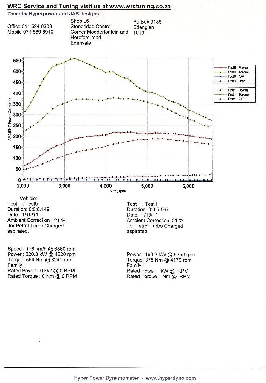 Xcede Performance » N55 Single-Turbo Tuned!
